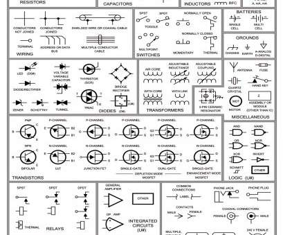 auto electrical wiring diagram symbols diagrams Wiring Diagram Symbols, Refrence Mechanical Engineering Diagrams Automotive Electrical Wiring Diagrams Picture Auto Electrical Wiring Diagram Symbols Practical Diagrams Wiring Diagram Symbols, Refrence Mechanical Engineering Diagrams Automotive Electrical Wiring Diagrams Picture Ideas