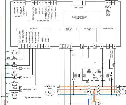 automatic transfer switch wiring Good Generac Automatic Transfer Switch Wiring Diagram 65, Your At 19 Automatic Transfer Switch Wiring Fantastic Good Generac Automatic Transfer Switch Wiring Diagram 65, Your At 19 Collections