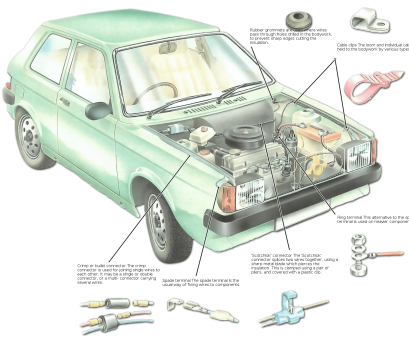 automobile electrical wire connectors Working on, wiring system,, a, Works Automobile Electrical Wire Connectors Brilliant Working On, Wiring System,, A, Works Galleries