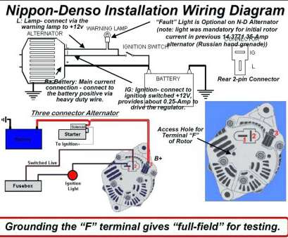 automotive alternator wiring diagram Sawafuji Alternator Wiring Diagram & Hitachi Lr180, Alternator, Wiring -Diagram 1996 Saab Alternator Wiring Diagram Automotive Alternator Wiring Diagram Perfect Sawafuji Alternator Wiring Diagram & Hitachi Lr180, Alternator, Wiring -Diagram 1996 Saab Alternator Wiring Diagram Collections