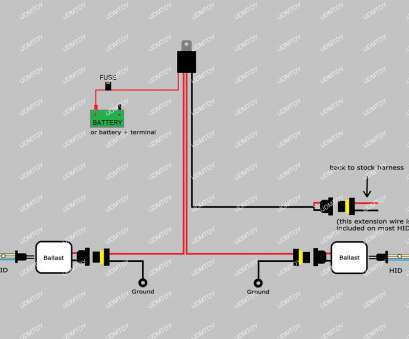 automotive hid ballast wiring diagram How To Install, Conversion, Relay Harness Wiring Automotive, Ballast Wiring Diagram New How To Install, Conversion, Relay Harness Wiring Images