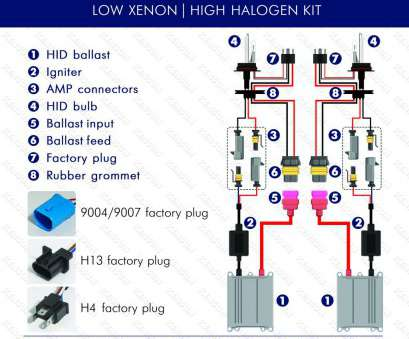 automotive hid ballast wiring diagram installation guide rh kensun, 9007, relay harness diagram, Headlight Circuit Automotive, Ballast Wiring Diagram Creative Installation Guide Rh Kensun, 9007, Relay Harness Diagram, Headlight Circuit Photos