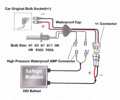 automotive hid ballast wiring diagram Safego 2pcs, hid xenon ballast, Digital slim Xenon, ballast, block ignition, HID, xenon H7 H4 H1 H3 H11-in, Light Accessories from Automotive, Ballast Wiring Diagram Nice Safego 2Pcs, Hid Xenon Ballast, Digital Slim Xenon, Ballast, Block Ignition, HID, Xenon H7 H4 H1 H3 H11-In, Light Accessories From Collections