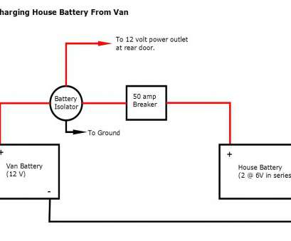 automotive battery charger wiring diagram simple clubcar 48 volt  battery charger wiring diagram simple solar dc
