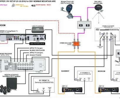 automotive block wiring diagram ... Directv Genie Wiring Diagram, Wiring, House, Directv Wire Center Automotive Block Wiring Diagram Top ... Directv Genie Wiring Diagram, Wiring, House, Directv Wire Center Solutions