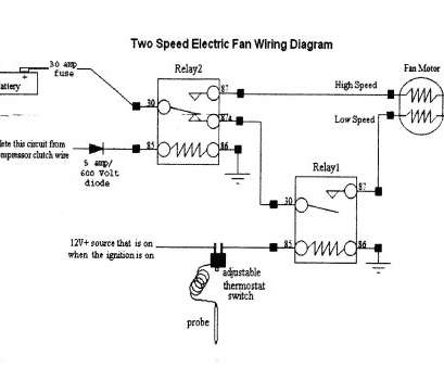 Automotive Coolant Fan Relay Wiring Diagram - All Diagram ... on