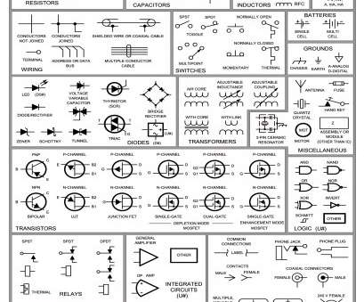 automotive electrical wiring diagrams best electrical, line diagram symbols u2022 electrical outlet symbol 2018 rh bellbrooktimes, automotive wiring Automotive Electrical Wiring Diagrams Best Best Electrical, Line Diagram Symbols U2022 Electrical Outlet Symbol 2018 Rh Bellbrooktimes, Automotive Wiring Images