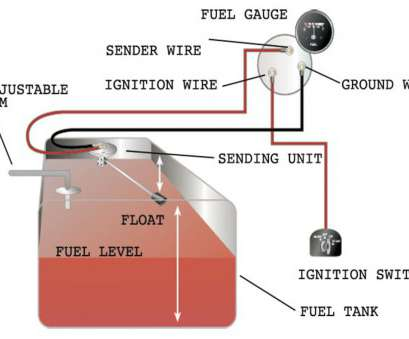 automotive fuel gauge wiring diagram cat fuel gauge wiring automotive block diagram u2022 rh carwiringdiagram today Sunpro Fuel Gauge Wiring Diagram Automotive Fuel Gauge Wiring Diagram Simple Cat Fuel Gauge Wiring Automotive Block Diagram U2022 Rh Carwiringdiagram Today Sunpro Fuel Gauge Wiring Diagram Solutions