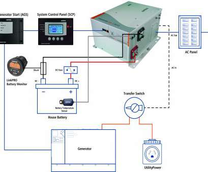 automotive inverter wiring diagram 7 Factors to Consider When Installing an Inverter, Equipment, Trucking Info Automotive Inverter Wiring Diagram Perfect 7 Factors To Consider When Installing An Inverter, Equipment, Trucking Info Pictures