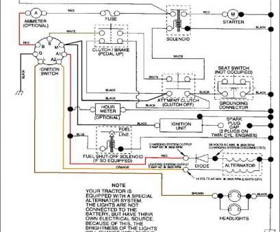 automotive starter wiring diagram Lawn Mower Ignition Switch Wiring Diagram Best Of Small Engine Starter Motors Electrical Systems Diagrams and Automotive Starter Wiring Diagram Popular Lawn Mower Ignition Switch Wiring Diagram Best Of Small Engine Starter Motors Electrical Systems Diagrams And Photos