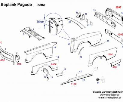 Automotive Wiring Diagram Explained Most Car Wiring ...
