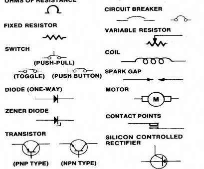 automotive wiring diagram legend Auto Wiring Diagrams Spectacular Of Inspiring Wire Diagram, Fine Automotive Wiring Diagram Legend Simple Auto Wiring Diagrams Spectacular Of Inspiring Wire Diagram, Fine Collections