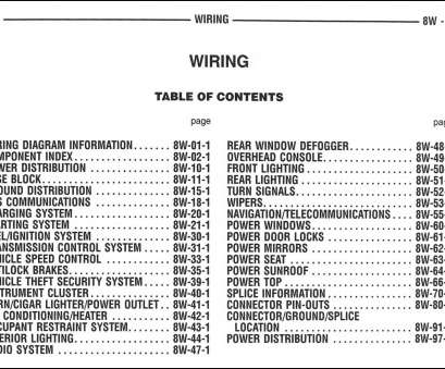 automotive wiring diagram manuals 2005 Chrysler PT Cruiser Wiring Diagram Manual Original Within Pt At 2002 Automotive Wiring Diagram Manuals Brilliant 2005 Chrysler PT Cruiser Wiring Diagram Manual Original Within Pt At 2002 Images