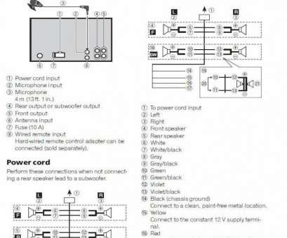automotive wiring diagram manuals Automotive Wiring Diagram Inspirating Of Pioneer Fh X700bt Entrancing, Manual Automotive Wiring Diagram Manuals Most Automotive Wiring Diagram Inspirating Of Pioneer Fh X700Bt Entrancing, Manual Images