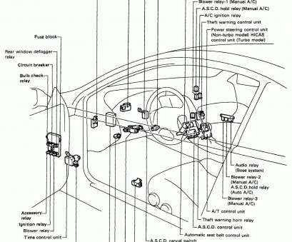 automotive wiring diagram manuals Starter solenoid Wiring Diagram Manual, ford solenoid Wiring Of Ford Truck Starter solenoid Wiring Diagrams Automotive Wiring Diagram Manuals Brilliant Starter Solenoid Wiring Diagram Manual, Ford Solenoid Wiring Of Ford Truck Starter Solenoid Wiring Diagrams Solutions
