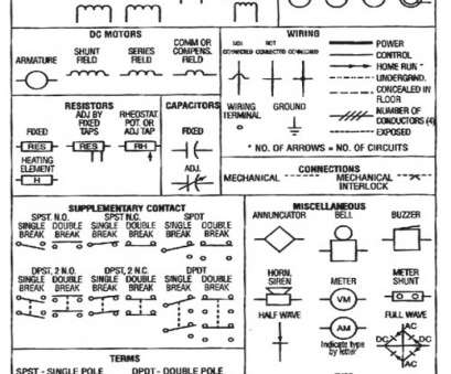 automotive wiring diagram symbols pdf wiring diagram symbols, hvac free download wiring diagram xwiaw rh xwiaw us Automotive Electrical Wiring Automotive Wiring Diagram Symbols Pdf Top Wiring Diagram Symbols, Hvac Free Download Wiring Diagram Xwiaw Rh Xwiaw Us Automotive Electrical Wiring Solutions