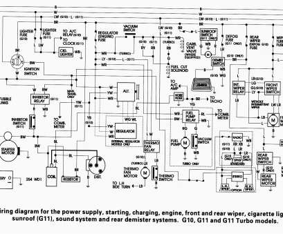 automotive wiring diagram symbols Wiring Diagram Symbols Automotive Fresh Wiring Diagram Electrical Automotive Wiring Diagram Symbols Automotive Wiring Diagram Symbols Popular Wiring Diagram Symbols Automotive Fresh Wiring Diagram Electrical Automotive Wiring Diagram Symbols Pictures