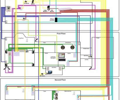 Basic Electrical Wiring Diagram House Nice Electrical Switchboard Wiring Diagram, Simple Electrical Wiring Diagram Lovable Electrical Wiring In House Switchboard Wiring Photos
