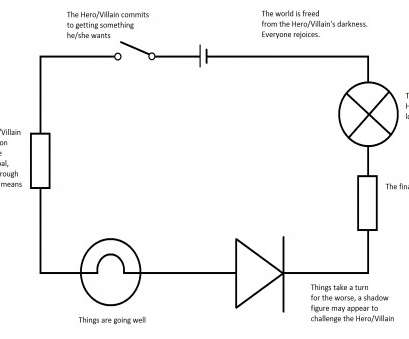 Basic Electrical Wiring Diagram House Top ... Simple Home Wiring Diagrams. Save This Image:Handphone Tablet Galleries