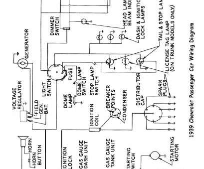 basic electrical wiring for house Basic Electrical Wiring Diagram Maker Nema, 30 Stuning Of House Basic Electrical Wiring, House Most Basic Electrical Wiring Diagram Maker Nema, 30 Stuning Of House Solutions