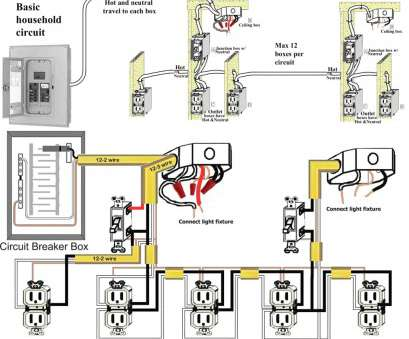 basic electrical wiring in a house Simple Electrical Wiring Diagrams To Basic House Stunning Best Of Diagram 16 Nice Basic Electrical Wiring In A House Images