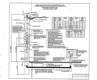 basic electrical wiring instructions mobile home electrical wiring diagram on mobile home wiring diagram rh inboxme co Automotive Wiring Diagrams Basic Electrical Wiring Instructions Professional Mobile Home Electrical Wiring Diagram On Mobile Home Wiring Diagram Rh Inboxme Co Automotive Wiring Diagrams Images