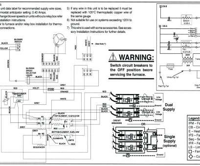 basic electrical wiring instructions wiring diagram, beckett, burners furnace thermostat smart rh sbrowne me, Furnace Electrical Wiring, Furnace Wiring Diagram Basic Electrical Wiring Instructions New Wiring Diagram, Beckett, Burners Furnace Thermostat Smart Rh Sbrowne Me, Furnace Electrical Wiring, Furnace Wiring Diagram Pictures
