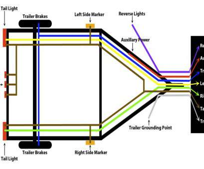 basic electrical wiring lamp How To Wire Trailer Lights, Trailer Wiring Guide & Videos Basic Electrical Wiring Lamp Creative How To Wire Trailer Lights, Trailer Wiring Guide & Videos Ideas
