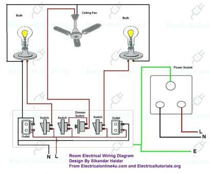 basic electrical wiring lamp ... Simple Electrical House Wiring Diagram, Images, Diagrams Beauteous Basic Electrical Wiring Lamp Fantastic ... Simple Electrical House Wiring Diagram, Images, Diagrams Beauteous Images