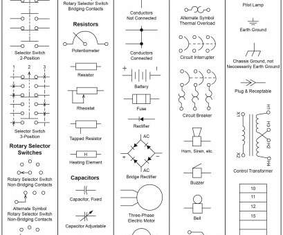 basic electrical wiring techniques ... industrial Best Of Industrial Electrical Schematic Symbols, Electrical Outlet Industrial Electrical Wiring Diagrams on basic electrical Basic Electrical Wiring Techniques Perfect ... Industrial Best Of Industrial Electrical Schematic Symbols, Electrical Outlet Industrial Electrical Wiring Diagrams On Basic Electrical Galleries