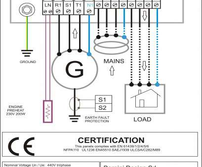 basic electrical wiring theory pdf electrical panel board wiring diagram, valid 41 awesome circuit rh queen, com Residential Electrical Basic Electrical Wiring Theory Pdf Most Electrical Panel Board Wiring Diagram, Valid 41 Awesome Circuit Rh Queen, Com Residential Electrical Galleries