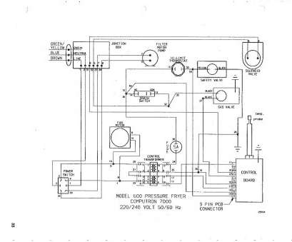 basic electrical wiring troubleshooting imperial deep fryer wiring diagram download wiring diagram rh magnusrosen, Automotive Wiring Diagrams Light Switch Wiring Diagram Basic Electrical Wiring Troubleshooting Cleaver Imperial Deep Fryer Wiring Diagram Download Wiring Diagram Rh Magnusrosen, Automotive Wiring Diagrams Light Switch Wiring Diagram Photos