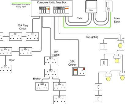 Basic Home Electrical Wiring Tutorial New Basic Home Wiring ... on