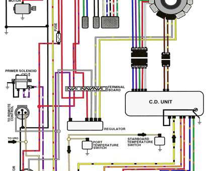 basic home wiring diagrams pdf Basic Home Wiring Diagrams, And Epic Evinrude Ignition Switch Beautiful Basic Home Wiring Diagrams Pdf Perfect Basic Home Wiring Diagrams, And Epic Evinrude Ignition Switch Beautiful Photos