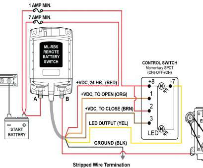 battery starter wiring diagram popular blue, systems 7700 remote  battery switch with manual control waytek