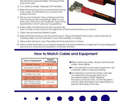 battery wire gauge diameter Why, a Hydraulic Hose Crimping Machine to Make Battery, Pages, 3, Text Version, FlipHTML5 Battery Wire Gauge Diameter Nice Why, A Hydraulic Hose Crimping Machine To Make Battery, Pages, 3, Text Version, FlipHTML5 Pictures