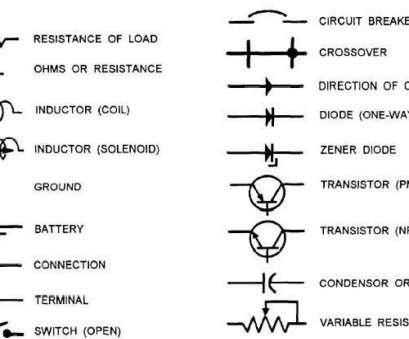 best automotive wiring diagram Auto Wiring Diagrams Beautiful Of Automotive Diagram Best Symbols Best Automotive Wiring Diagram Simple Auto Wiring Diagrams Beautiful Of Automotive Diagram Best Symbols Solutions