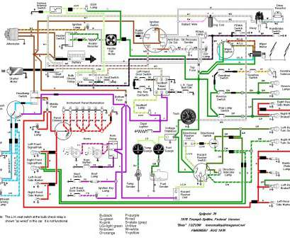 best automotive wiring diagram Automotive Wiring Diagram Color Codes Hncdesignperu, Thomas Wiring Diagrams Haynes Wiring Diagram Best Automotive Wiring Diagram Nice Automotive Wiring Diagram Color Codes Hncdesignperu, Thomas Wiring Diagrams Haynes Wiring Diagram Photos