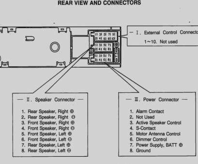 bmw speaker wire gauge bmw, stereo wiring enthusiast wiring diagrams u2022 rh rasalibre co, e46 speaker wiring, e46 stereo wiring diagram Bmw Speaker Wire Gauge Best Bmw, Stereo Wiring Enthusiast Wiring Diagrams U2022 Rh Rasalibre Co, E46 Speaker Wiring, E46 Stereo Wiring Diagram Collections