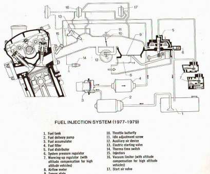 bmw e30 starter wiring diagram astonishing, engine diagram photos best image diagram, 2002, swap wiring, e30, engine wiring diagram Bmw, Starter Wiring Diagram Brilliant Astonishing, Engine Diagram Photos Best Image Diagram, 2002, Swap Wiring, E30, Engine Wiring Diagram Ideas