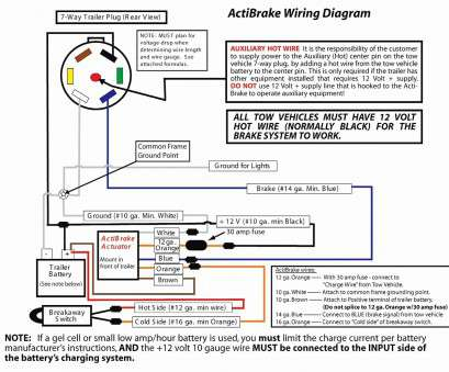 19 Top Boat Trailer Brake Wiring Diagram Pictures