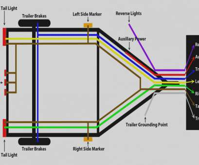 boat trailer brake wiring diagram simple trailer wiring diagram fresh boat 4, brake 7 electric of within Boat Trailer Brake Wiring Diagram Creative Simple Trailer Wiring Diagram Fresh Boat 4, Brake 7 Electric Of Within Images