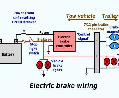 brake force trailer brake controller wiring diagram Electric Trailer Bra... Brake Force Wiring Diagram Brake Force Trailer Brake Controller Wiring Diagram Best Electric Trailer Bra... Brake Force Wiring Diagram Pictures