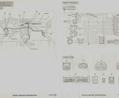 brz electrical wiring diagram nice harness scion fr s scion wiring brz electrical wiring diagram perfect scion headlight wiring diagram diagrams instructions exceptional solutions