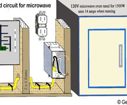 can 14 gauge wire used 20 amp circuit One breaker supplies power to outlet where microwave plugs, This is required by code because microwave pulls so many amps Can 14 Gauge Wire Used 20, Circuit New One Breaker Supplies Power To Outlet Where Microwave Plugs, This Is Required By Code Because Microwave Pulls So Many Amps Solutions