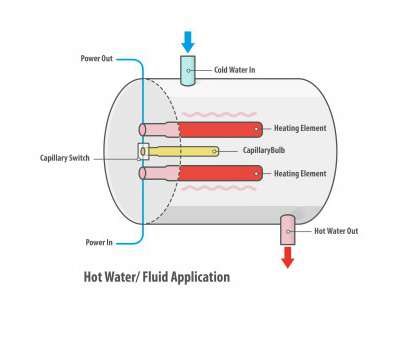 capillary thermostat wiring diagram simple capillary switches controls  water heater temperatures