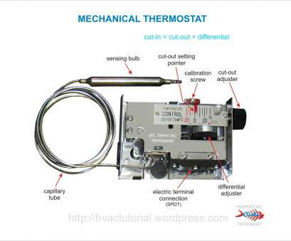 capillary thermostat wiring diagram Mechanical Thermostat, Hermawan's Blog (Refrigeration, Air Conditioning Systems) Capillary Thermostat Wiring Diagram Nice Mechanical Thermostat, Hermawan'S Blog (Refrigeration, Air Conditioning Systems) Solutions