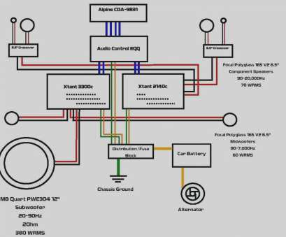 car speaker wire gauge best car stereo speaker wiring diagram best of 6 wellread me rh wellread me best wiring, for, audio best wiring, for, audio Car Speaker Wire Gauge Best Brilliant Car Stereo Speaker Wiring Diagram Best Of 6 Wellread Me Rh Wellread Me Best Wiring, For, Audio Best Wiring, For, Audio Ideas