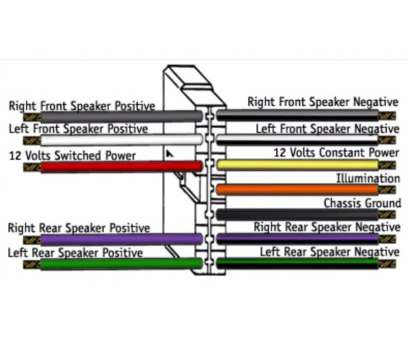car speaker wire what gauge types of wire harnesses list, types of wiring harnesses fitted in rh parsplus co, audio speaker wire harness, audio harness wire gauge Car Speaker Wire What Gauge Practical Types Of Wire Harnesses List, Types Of Wiring Harnesses Fitted In Rh Parsplus Co, Audio Speaker Wire Harness, Audio Harness Wire Gauge Galleries