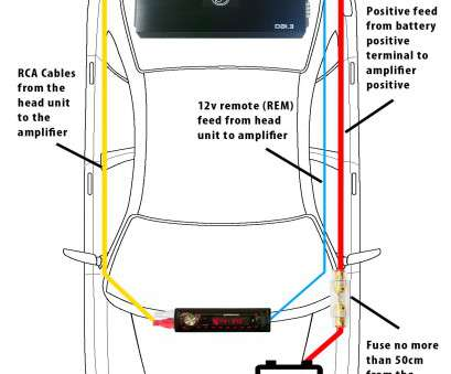 car wire gauge calculator high power, audio wiring diagram data wiring diagrams u2022 rh, 246 69 74 Cable, Chart, Wire Sizing Chart Amps Car Wire Gauge Calculator Nice High Power, Audio Wiring Diagram Data Wiring Diagrams U2022 Rh, 246 69 74 Cable, Chart, Wire Sizing Chart Amps Pictures